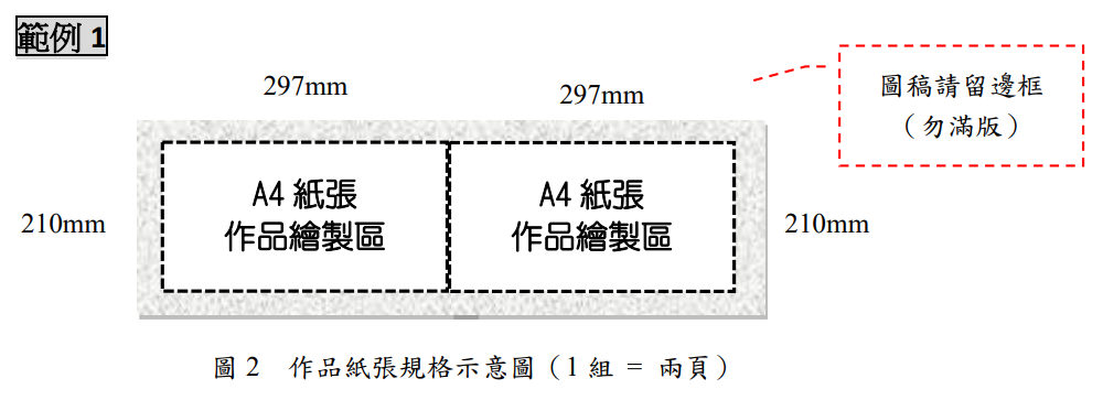 圖 2 作品紙張規格示意圖(1 組 = 兩頁)