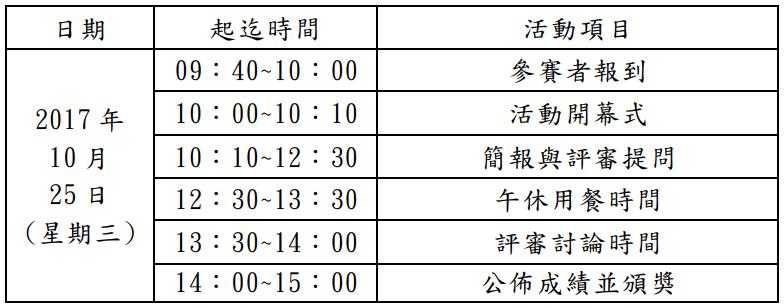 日期 起迄時間 活動項目 2017 年 10 月 25 日 (星期三) 09:40~10:00 參賽者報到 10:00~10:10 活動開幕式 10:10~12:30 簡報與評審提問 12:30~13:30 午休用餐時間 13:30~14:00 評審討論時間 14:00~15:00 公佈成績並頒獎