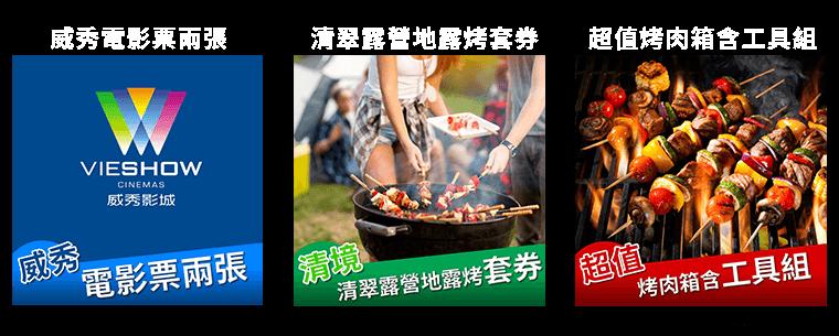 牛頭牌露烤呷訓班-幸運露烤王-獎品列表