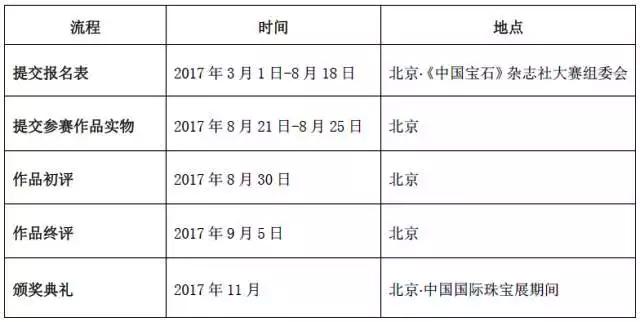 第二屆中國珠寶首飾作品『天工精製』大獎賽-大賽流程