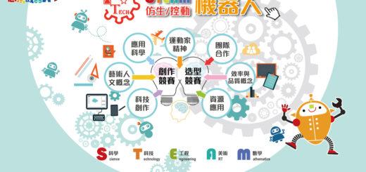 2017 PowerTech 青少年科技創作競賽