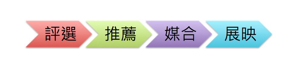 2015大學盃-台灣青少年微電影影像資料庫展