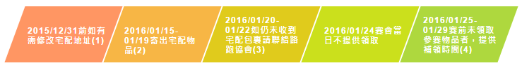 2016台北渣打公益馬拉松-宅配領取