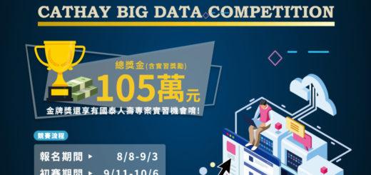 2019國泰大數據競賽