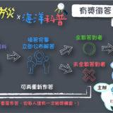 臺灣海洋教育中心『海洋防災與海洋科普』網路有獎徵答