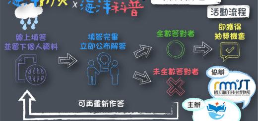 臺灣海洋教育中心「海洋防災與海洋科普」網路有獎徵答