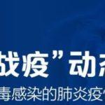 「山東戰疫.眾志成城」網絡動漫作品徵集公益活動