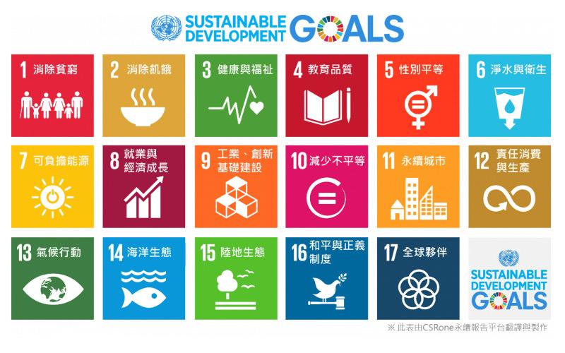 永續發展目標(SDG)