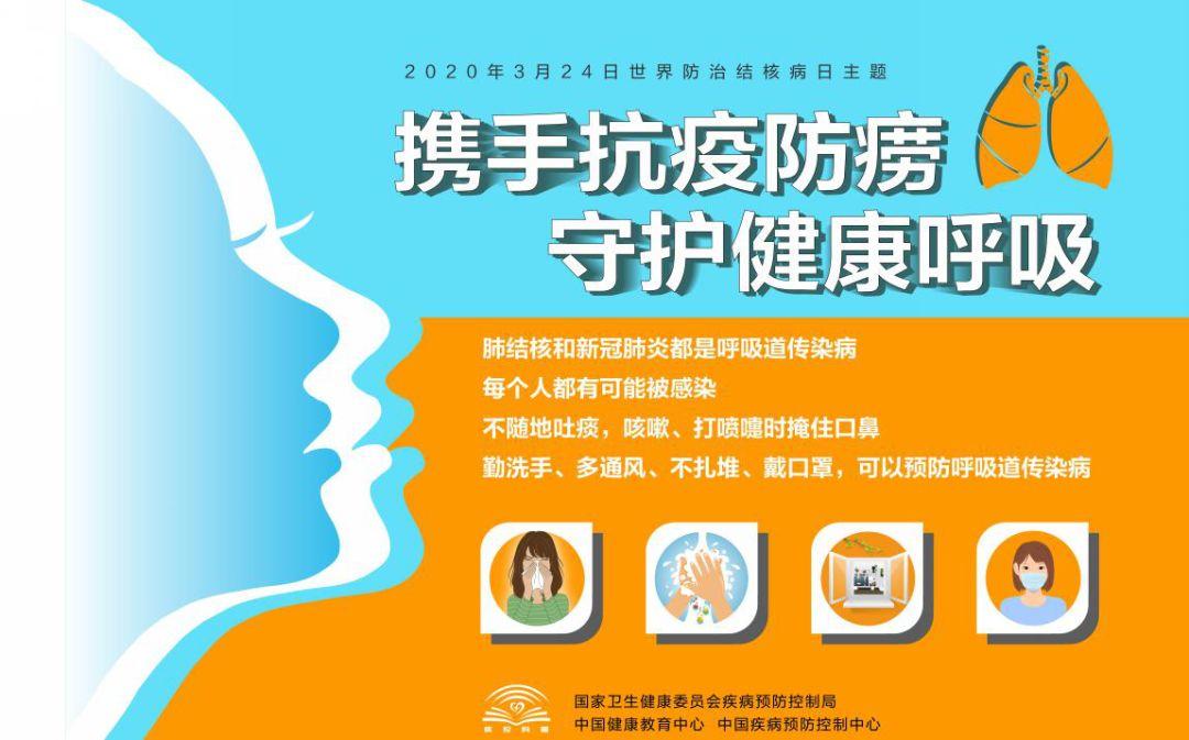 2020珠海市第四屆結核病防治知識科普作品創作大賽暨結核病宣傳吉祥物徵集大賽