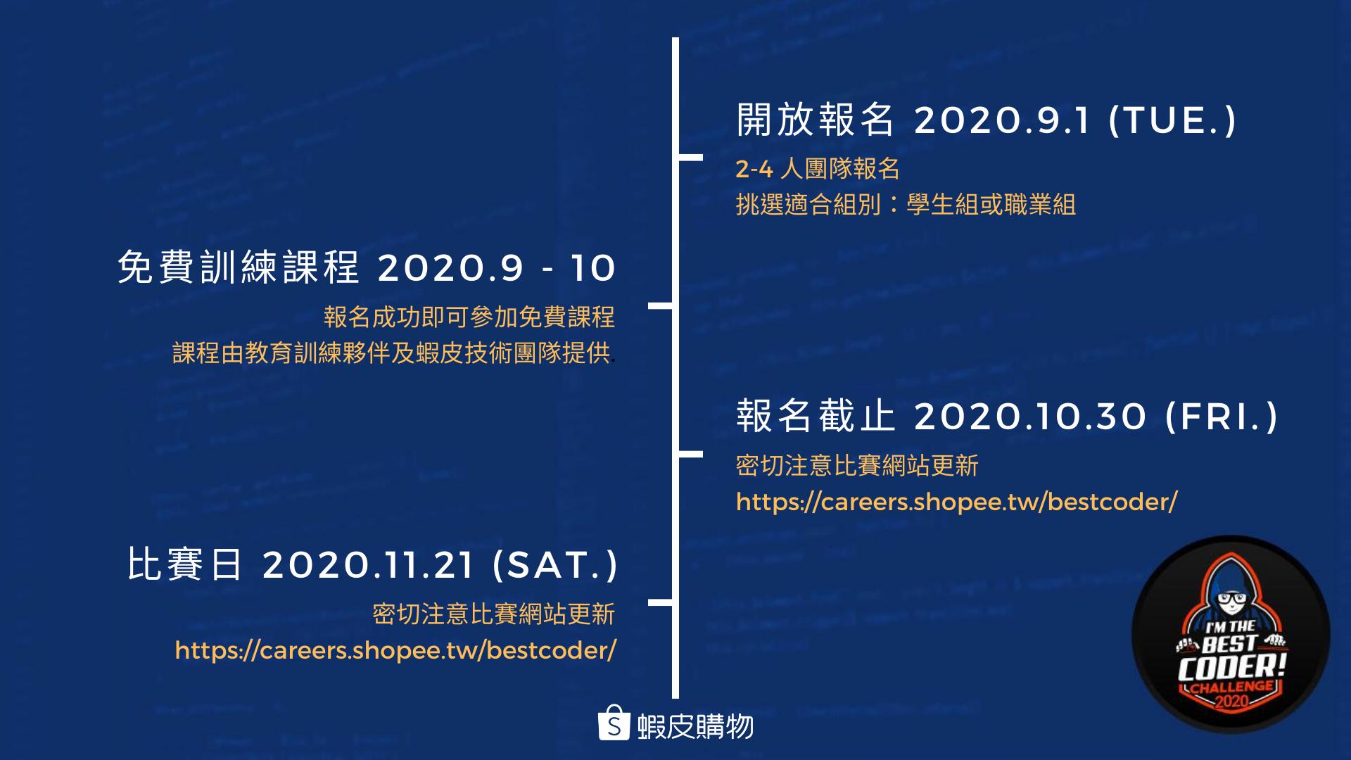 I'm the Best Coder! Challenge 2020 Timeline