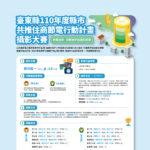 2021年臺東縣縣市共推住商節電行動計畫攝影大賽