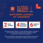 2021 Shopee Taiwan Global Leaders Program – Batch 2