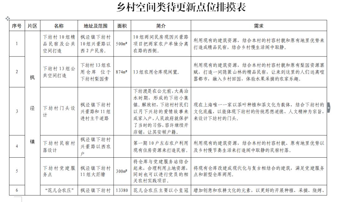 """2021年""""我為鄉村種風景""""長三角青年鄉村振興設計大賽"""